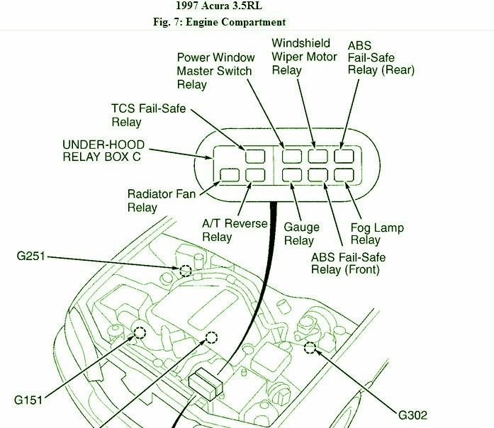 1997 Honda Acura Rl Engine Compartment Fuse Box Diagram – Circuit regarding 2000 Acura Rl Fuse Box Diagram