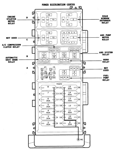 1997 Jeep Tj Fuse Box Diagram - Vehiclepad | 1999 Jeep Tj Fuse Box regarding Jeep Wrangler Tj Fuse Box Diagram