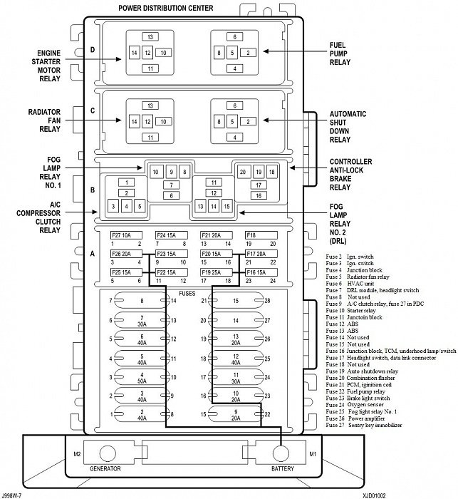 1997 jeep wrangler fuse box diagram