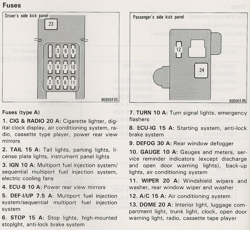 Toyota camry fuse box and wiring diagram