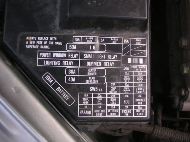1998 Acura Tl Fuse Box Diagram - Vehiclepad | 1997 Acura Tl Fuse with regard to Acura Cl Fuse Box Diagram