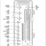 chrysler 200 fuse box location 2014 chrysler 200 fuse box diagram