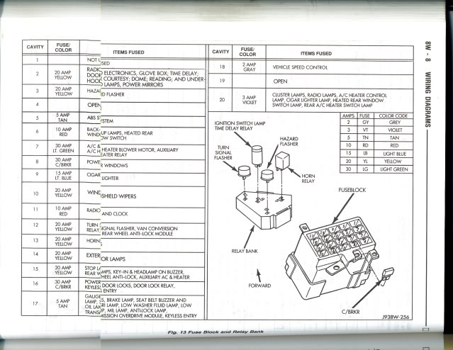 1998 Dodge Ram 3500 Fuse Box Diagram - Vehiclepad | 2006 Dodge Ram within Dodge Ram Fuse Box