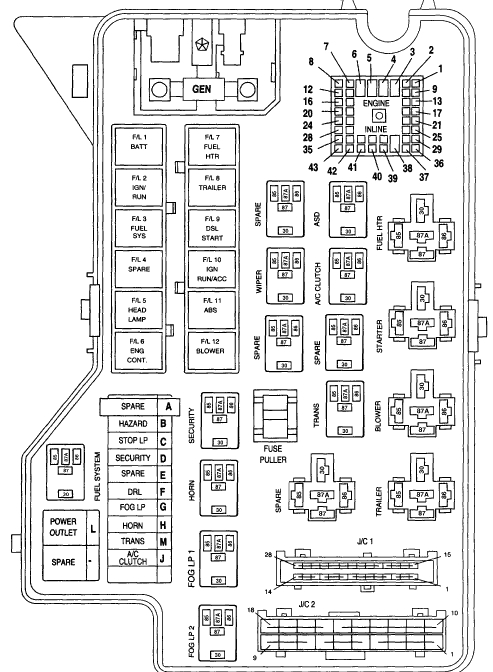 2001 Dodge Ram Fuse Box Fuse Box And Wiring Diagram