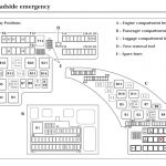 1998 Jaguar Xk8 Fuse Box Diagram - Vehiclepad | 2001 Jaguar Xk8 inside 2004 Jaguar Xj8 Fuse Box Diagram