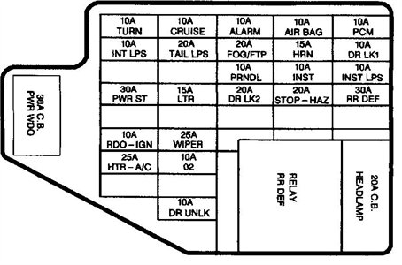 1998 Plymouth Voyager Fuse Box Diagram on pontiac sunfire wiring diagram