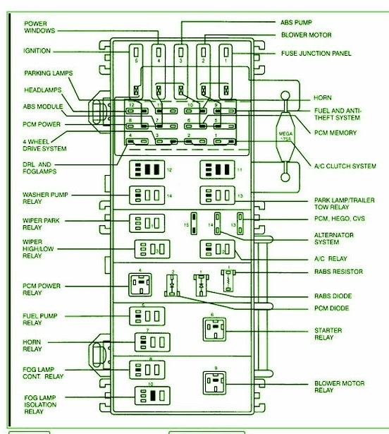 1999 Ford Explorer Xlt Fuse Diagram. 1999. Automotive Wiring Diagrams pertaining to 06 Ford Explorer Fuse Box Diagram