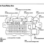 1999 Honda Passport Fuse Diagram throughout 1999 Honda Civic Fuse Box Diagram