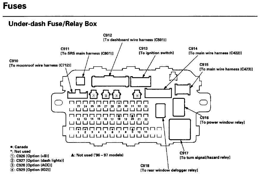 1999 honda civic fuse box diagram