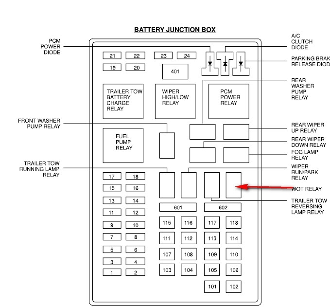 2003 lincoln navigator fuse box diagram