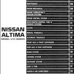 1999 Nissan Altima Fuse Box Diagram - Vehiclepad | 2006 Nissan with 2002 Nissan Altima Fuse Box Diagram