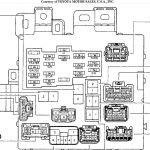 1999 Toyota Camry Fuse Diagram Pictures To Pin On Pinterest throughout 1999 Toyota Camry Fuse Box