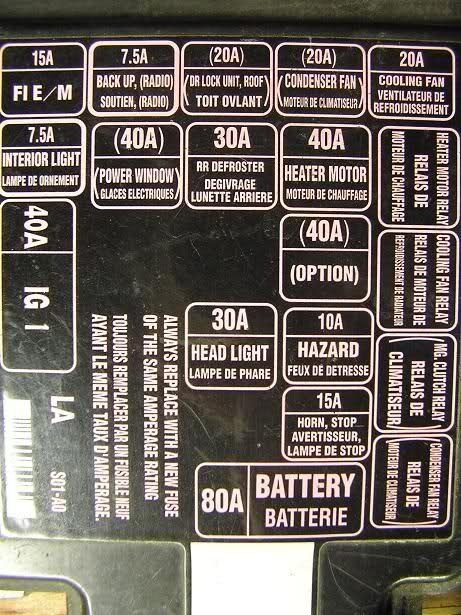 2000 acura integra fuse box diagram vehiclepad 1991 acura intended for 1990 acura integra fuse box diagram 2000 acura integra fuse box diagram vehiclepad 1991 acura 1991 acura integra fuse box diagram at reclaimingppi.co