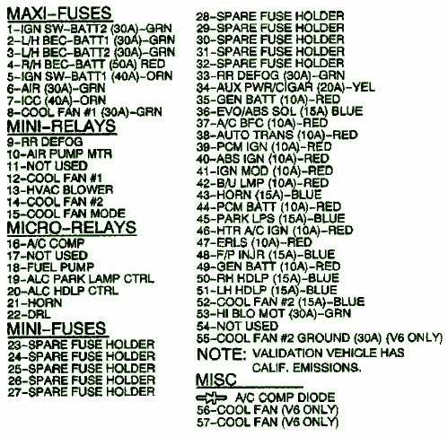 2000 chevy malibu engine fuse box diagram circuit wiring diagrams in 2000 pontiac montana fuse box diagram 2000 chevy malibu engine fuse box diagram circuit wiring 2000 pontiac montana fuse box diagram at reclaimingppi.co