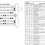 2000 E350: Cargo Van..i Do Not Have A Copy Of The Fuse Panel Diagram intended for E350 Fuse Box Diagram