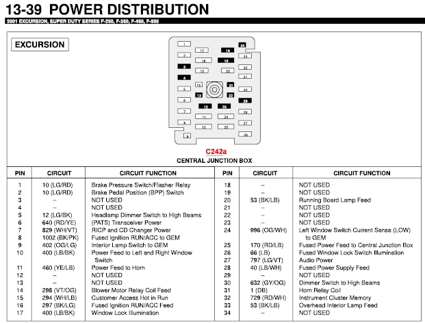 2000 ford excursion v10 fuse box diagram vehiclepad 2000 ford with regard to 2000 ford excursion fuse box diagram 2000 ford excursion v10 fuse box diagram vehiclepad 2000 ford 2000 ford excursion fuse box diagram at gsmx.co