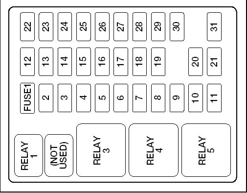 2000 ford f150 fuse box layout