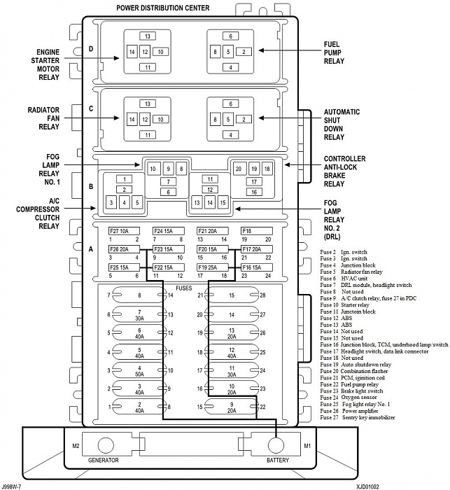 2000 Jeep Grand Cherokee Limited Fuse Box Diagram
