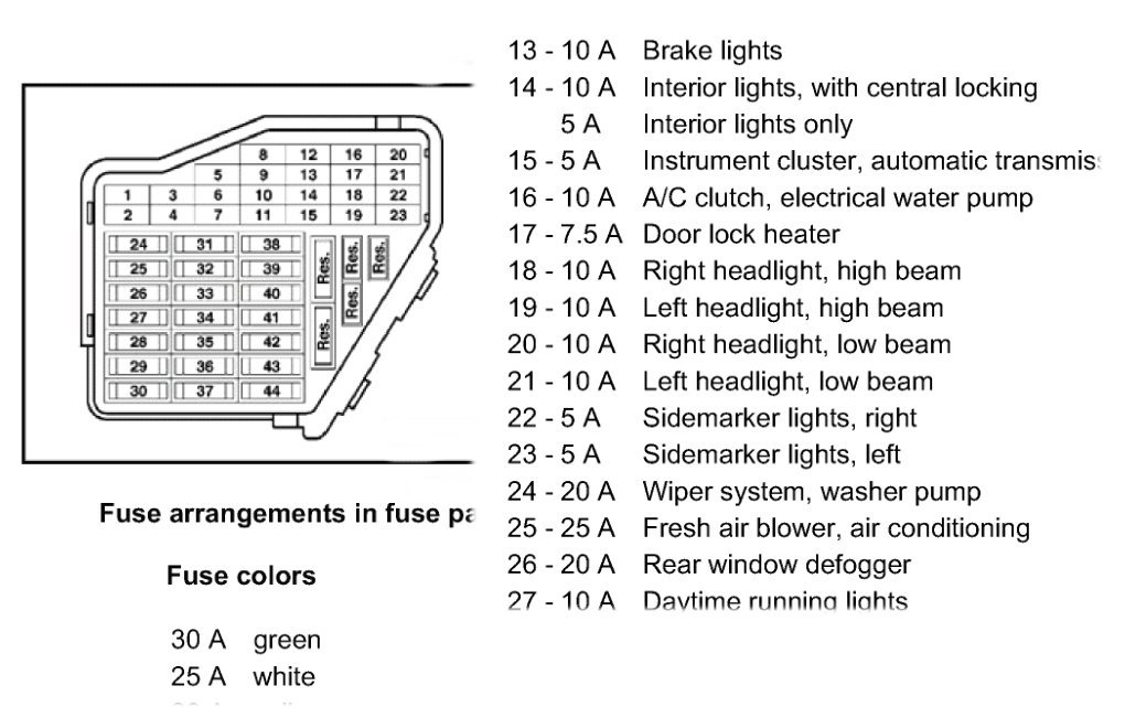 2000 infiniti g20 fuse box diagram vehiclepad 2000 infiniti for 2000 golf fuse box diagram 2000 golf fuse box diagram diagram wiring diagrams for diy car 2000 golf fuse box location at crackthecode.co