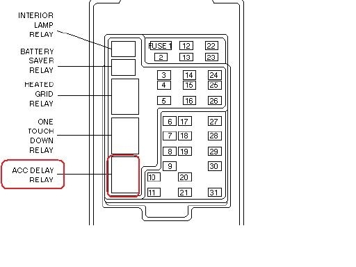 2000 lincoln navigator fuse box diagram