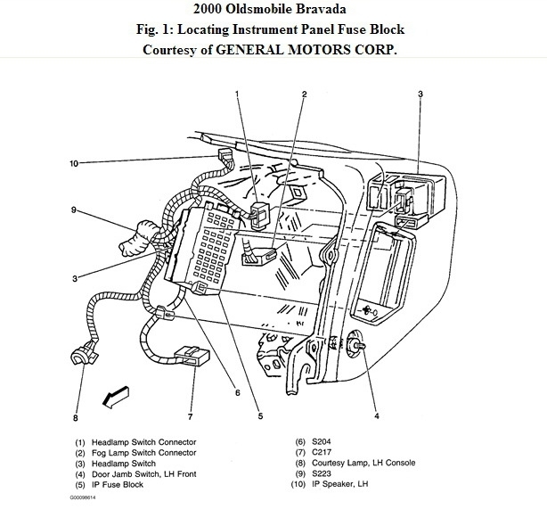 2002 oldsmobile bravada fuse box diagram
