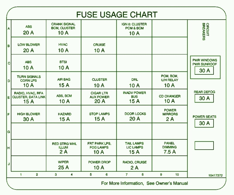 2000 oldsmobile intrigue fuse box map regarding 2000 oldsmobile intrigue fuse box diagram wiring diagrams for 2000 oldsmobile alero wiring diagrams  at bakdesigns.co