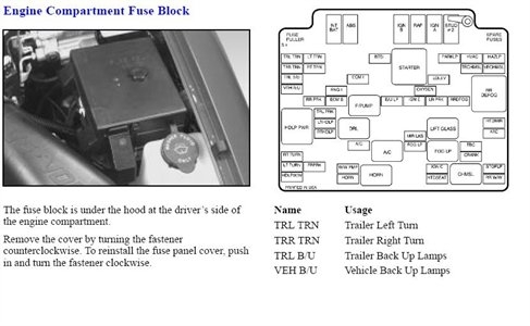 2000 blazer fuse box diagram | fuse box and wiring diagram 2001 chevy blazer fuse box 98 chevy blazer fuse box #13