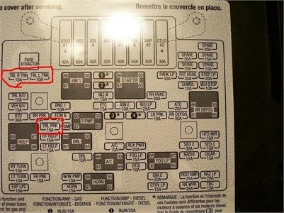 2001 chevrolet silverado 1500 fuse panel diagram questions with throughout 2005 chevy silverado 1500 fuse box diagram the cargo light and interior dome light fuse located in the fuse 2005 chevy silverado fuse box diagram at virtualis.co