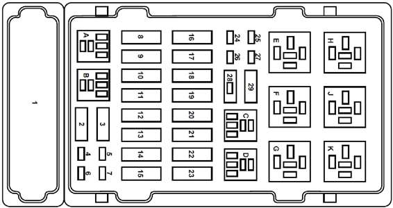 Ford E350 Fuse Box Diagram | Fuse Box And Wiring Diagram