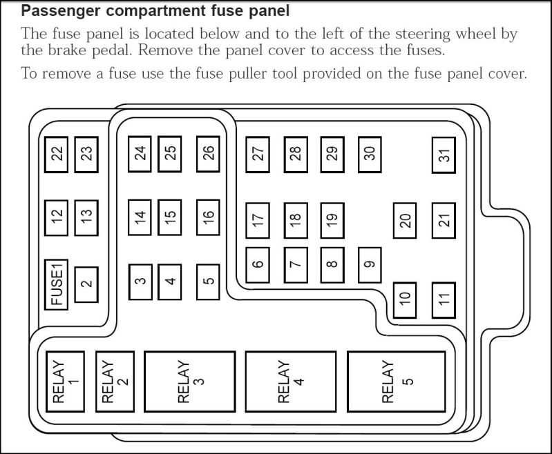 2001 f150 fuse box diagram