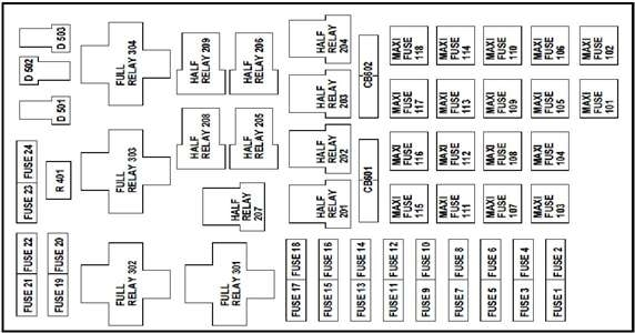 2001 Ford Expedition Fuse Box Diagram - Fixya intended for 2001 Ford Expedition Fuse Box