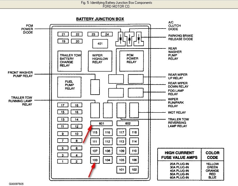 2001 ford expedition eddie bauer fuse box diagram