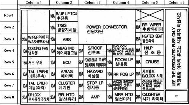 2001 Hyundai Santa Fe Fuse Box Diagram - Vehiclepad | 2008 Hyundai for 2005 Hyundai Santa Fe Fuse Box Diagram