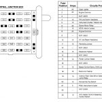 2001 Mustang Under Dash Fuse Block Diagram intended for 2002 Ford Mustang Under Dash Fuse Box Diagram