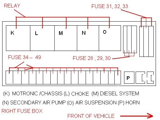 2001 S500 Fuse Diagram - Mercedes-Benz Forum in 2002 Mercedes S500 Fuse Box Diagram