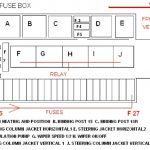2001 S500 Fuse Diagram - Mercedes-Benz Forum intended for 2006 Mercedes Ml350 Fuse Box Diagram