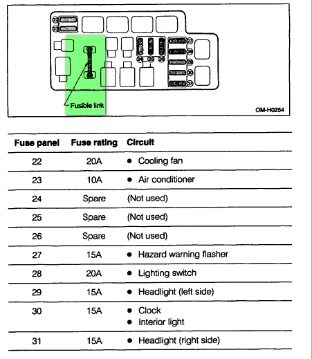 2001 Subaru Legacy Fuse Box Diagram - Vehiclepad | 1997 Subaru inside Subaru Legacy Fuse Box Diagram