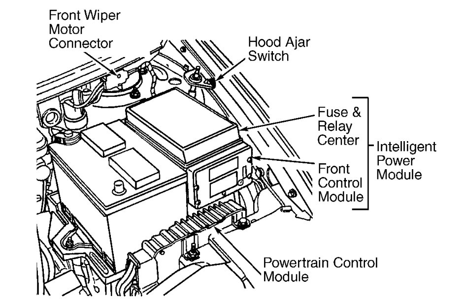 2001 chrysler town and country fuse box diagram