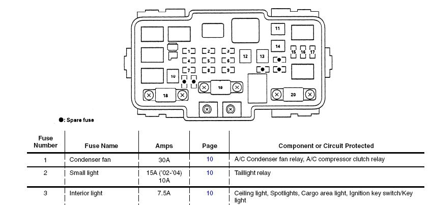 Acura Mdx Fuse Box Clicking : Acura rl fuse box diagram and wiring