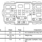 2002 Acura Mdx Fuse Box Diagram - Vehiclepad | 2005 Acura Mdx Fuse throughout 2002 Acura Rl Fuse Box Diagram