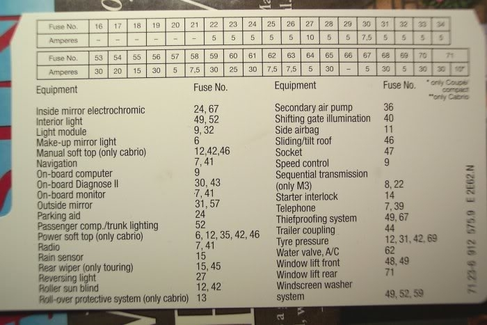 2004 bmw 745i fuse box diagram 2004 bmw 745i oil leak