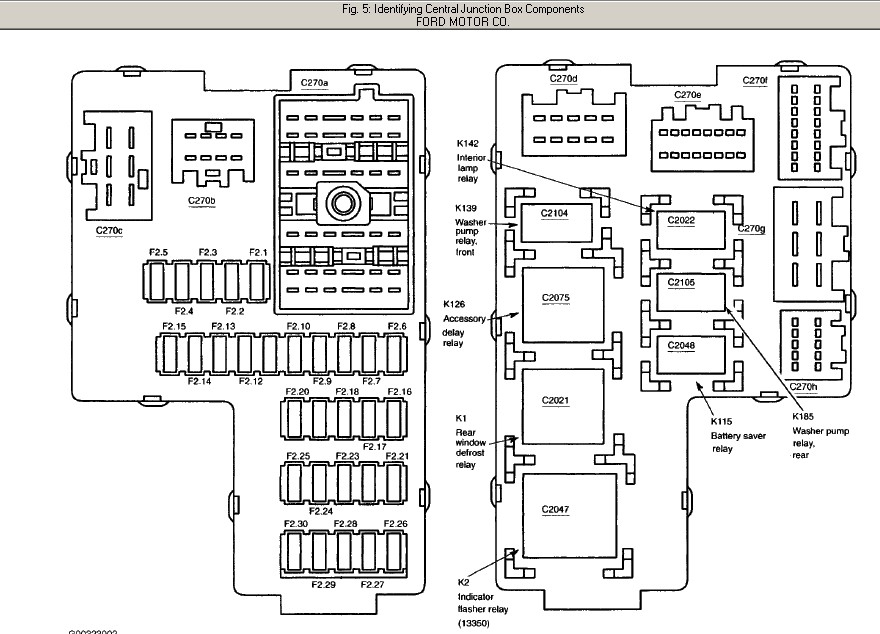 2002 Ford Explorer Fuse Box Location. 2002. Automotive Wiring Diagrams with regard to 2004 Explorer Fuse Box Location