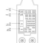 2002 Ford F150 Fx4's Fuse Box Diagram. in 2002 F150 Fuse Box Diagram