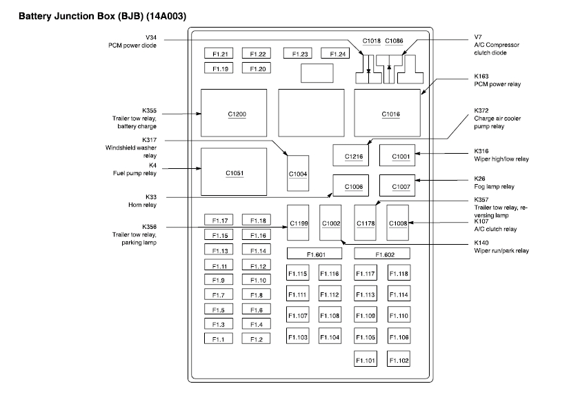 2002 Ford F150 Fx4's Fuse Box Diagram. intended for 2002 F150 Fuse Box Diagram