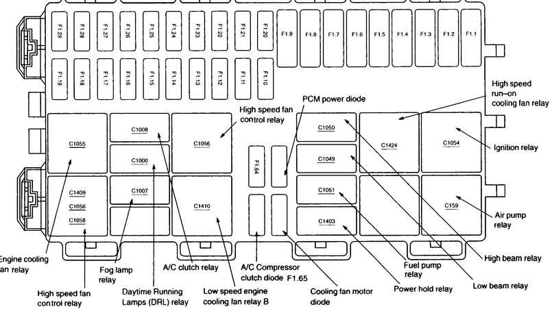 2002 Ford Focus Fuse Box Layout. 2002. Automotive Wiring Diagrams intended for Ford Focus 07 Fuse Box Layout