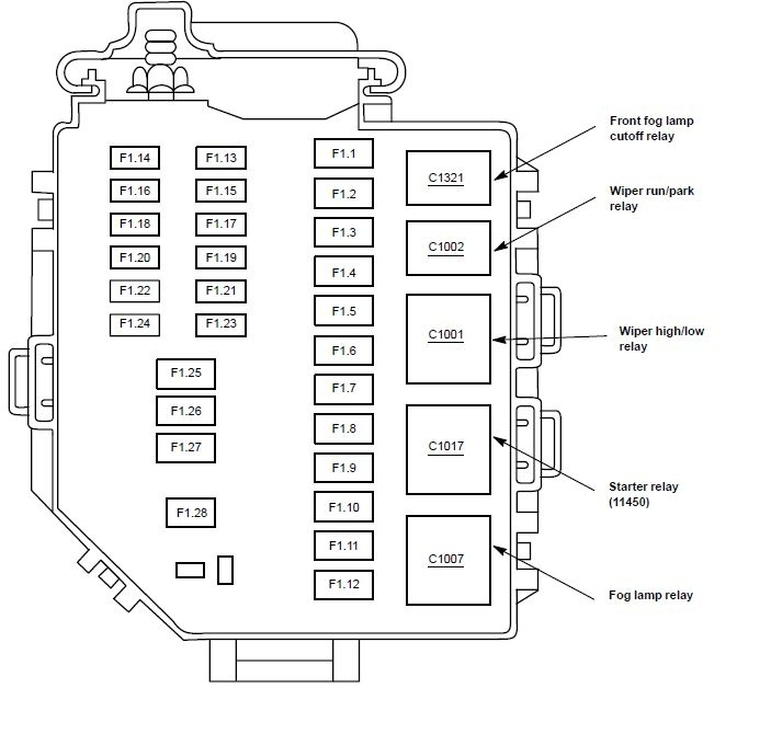 2002 Ford Mustang Fuse Box Diagram - Vehiclepad | 2001 Ford pertaining to 1998 Ford Mustang Fuse Box Diagram