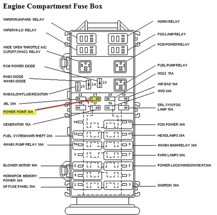 2003 ford ranger fuse box diagram