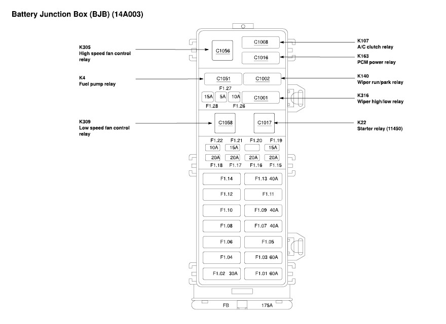 Ford Taurus 2003 Fuse Box Diagram Fuse Box And Wiring