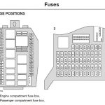 2002 Jaguar S Type Fuse Box Diagram - Vehiclepad | 2000 Jaguar S inside Jaguar X Type Fuse Box Diagram