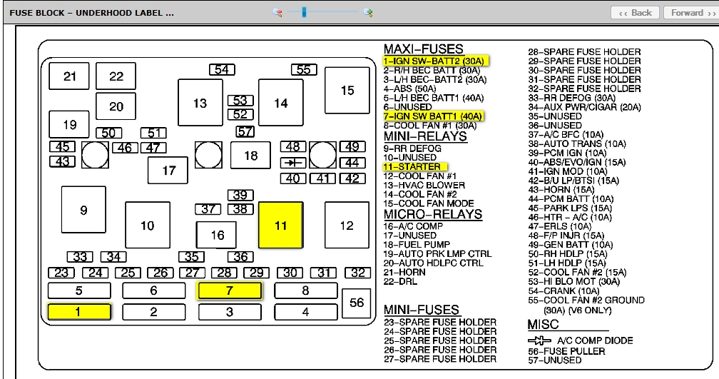 2000 oldsmobile bravada engine diagram  oldsmobile  auto
